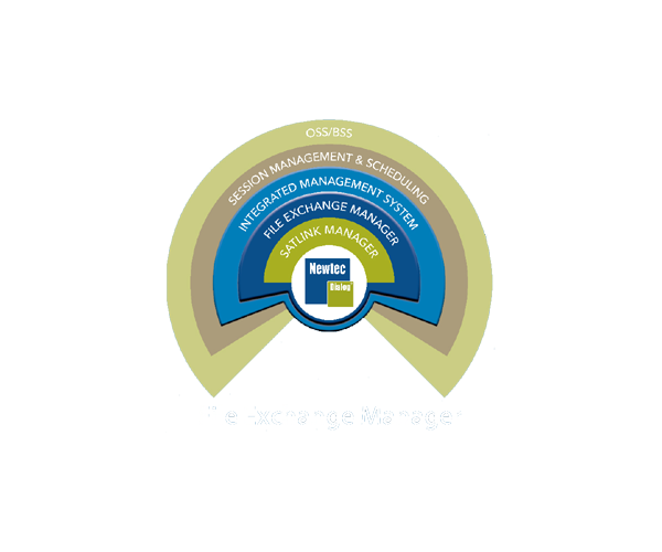 File Exchange Manager